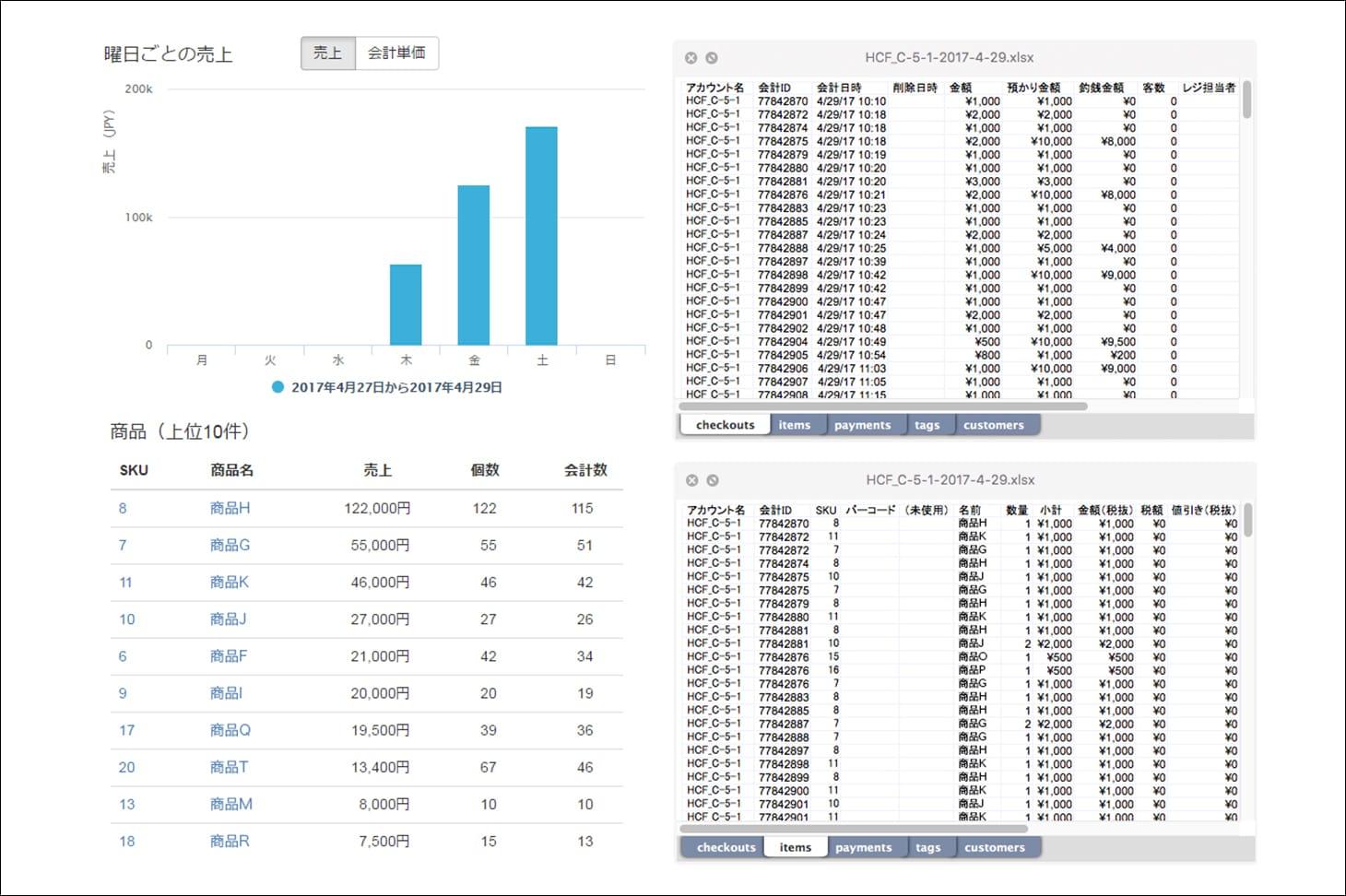 ユビレジ - 売上集計データ